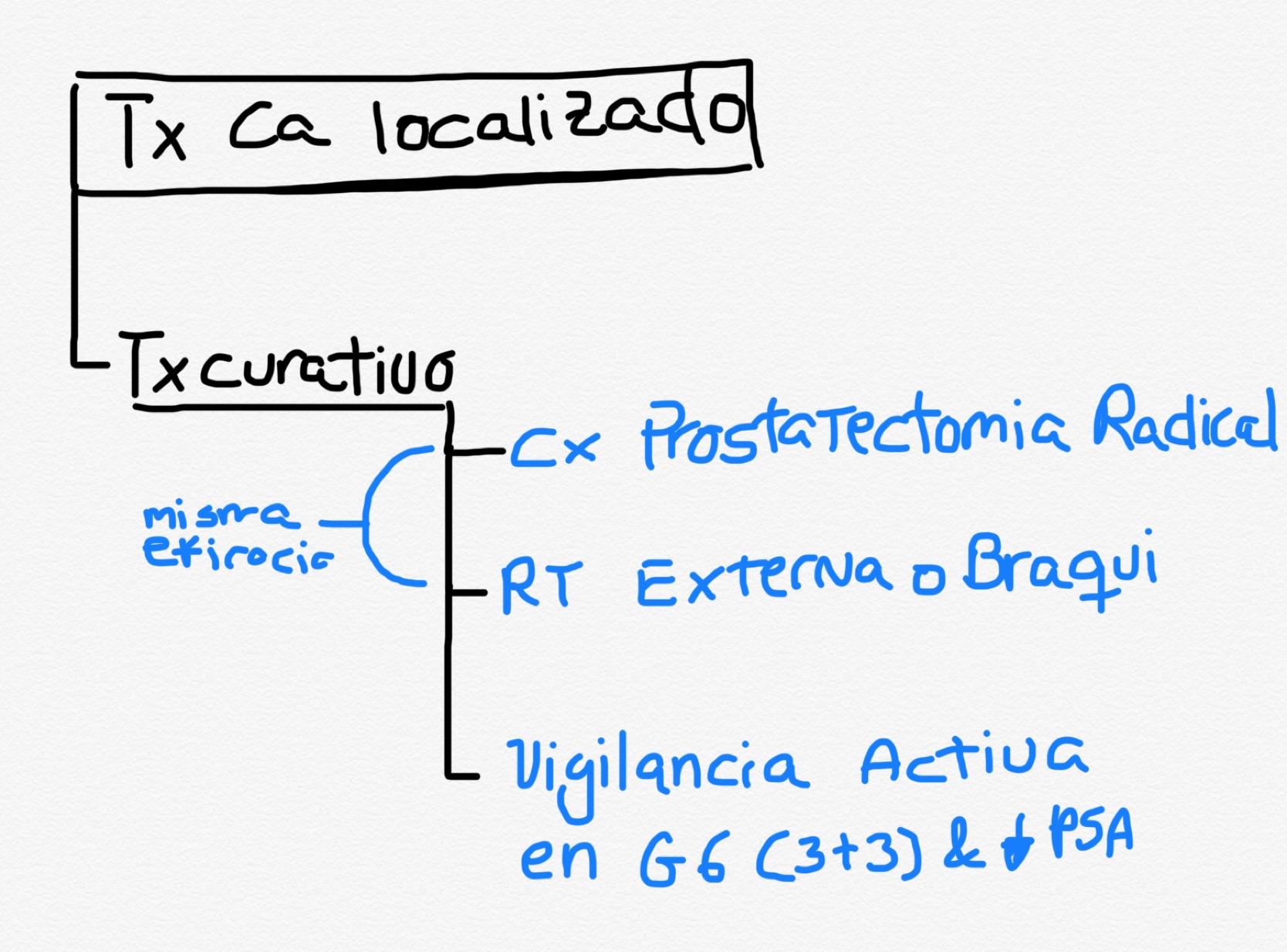 hipoecoico en próstata ecotransrectal