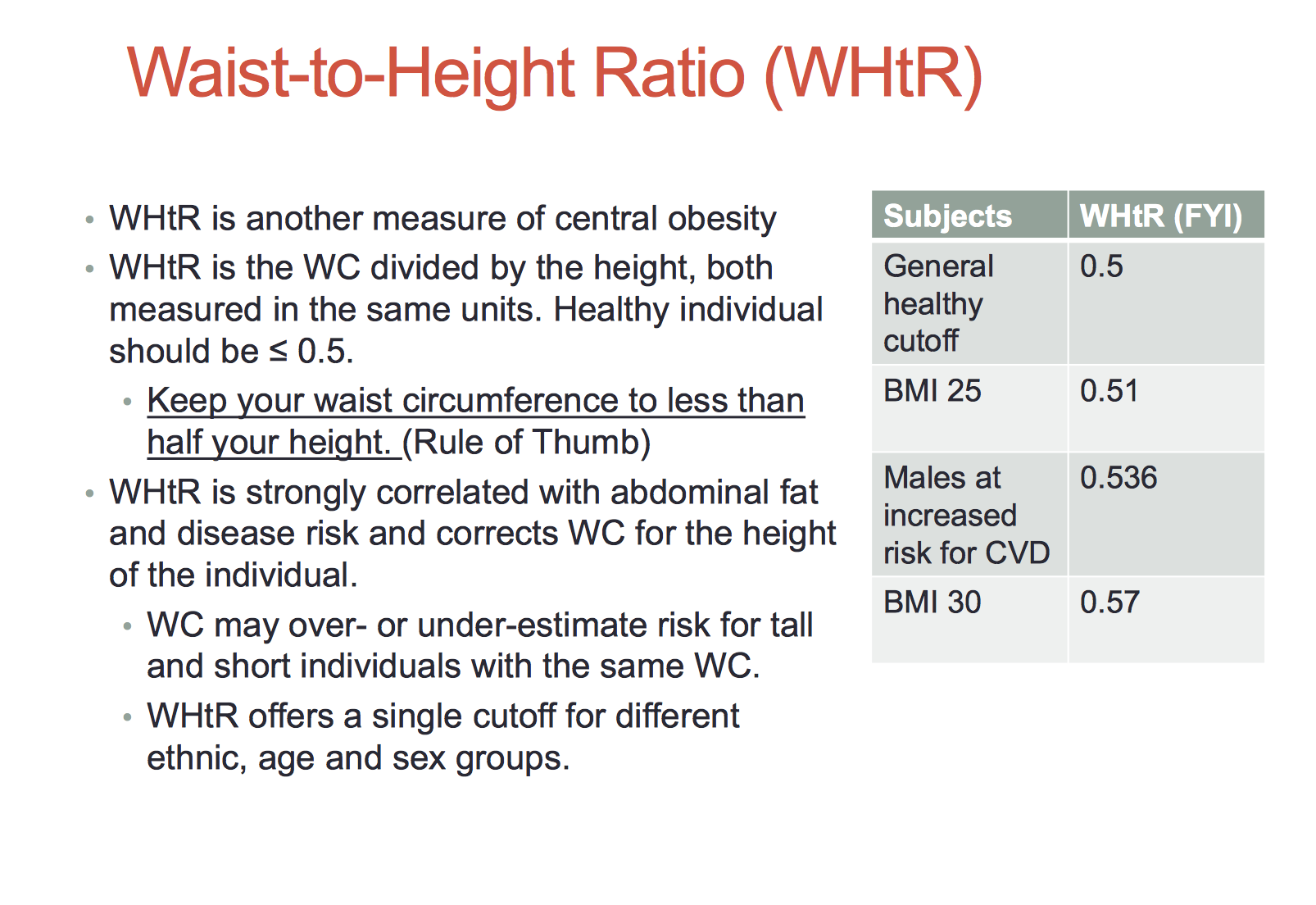 CF L13 Nutritional Assessment (Biochemistry Unit 7