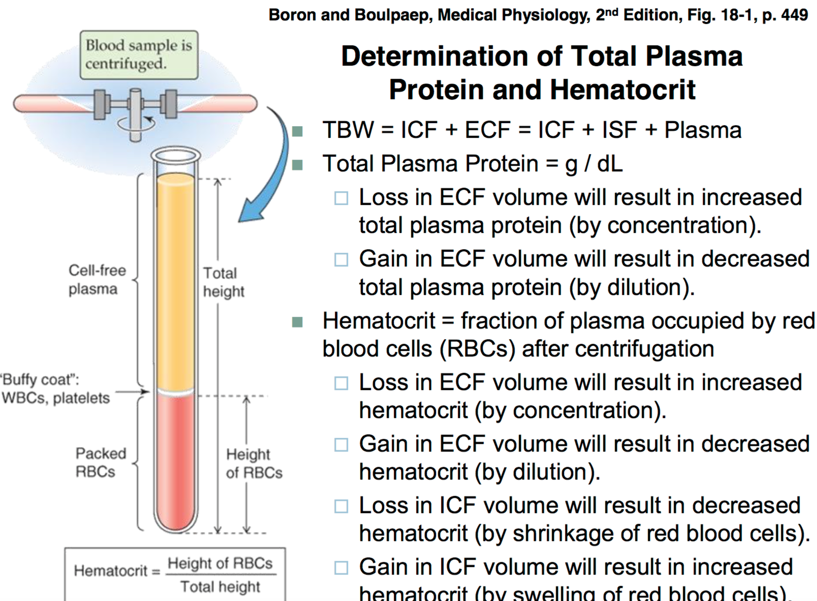 volume of water equation. gain in ecf volume will result decreased total plasma protein (by dilution) of water equation