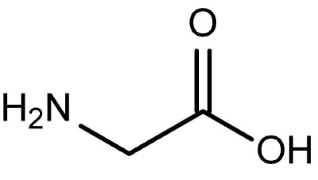 Important Biological Molecules (Biochemistry) Flashcards | Memorang