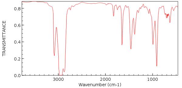 Spectroscopy Sample Mcat 2016 Organic Chemistry Flashcards
