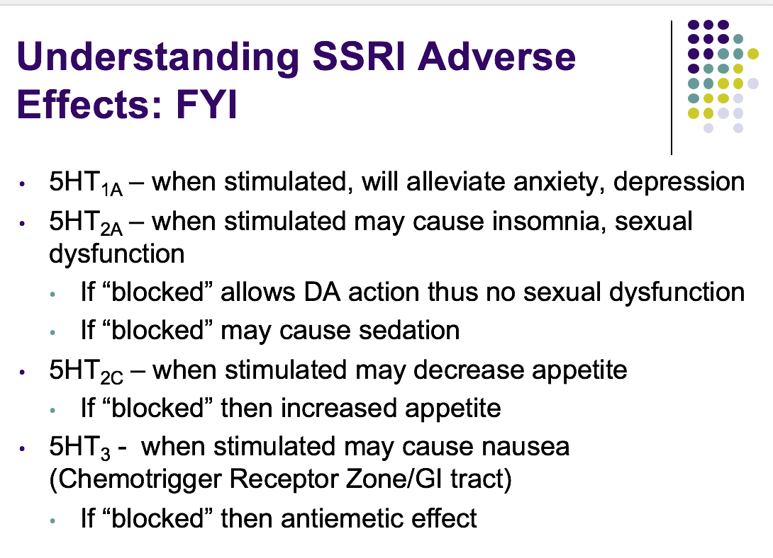 Amitriptyline sexual side effects