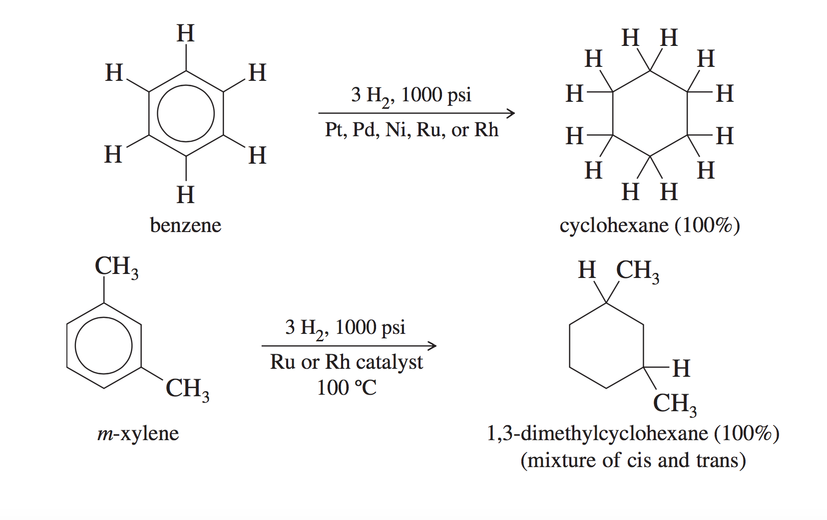 Reaction of aromatic compounds ditto flashcards memorang substituted benzenes react to give substituted cyclohexanes disubstituted benzenes usually give mixtures of cis and ccuart Image collections
