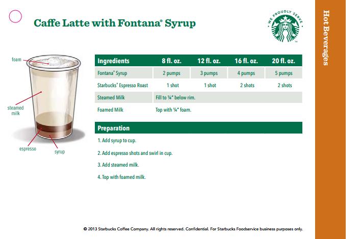 Starbucks Drink Recipe Cards Flashcards Memorang
