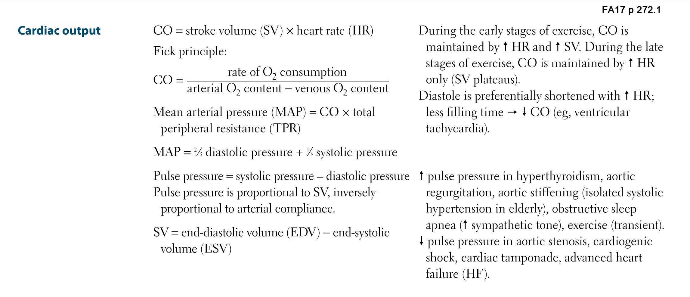 Cardiovascular Physiology Cardiac Output Usmle Rx 2017 Cardiovascular Physiology Cardiac Output Flashcards