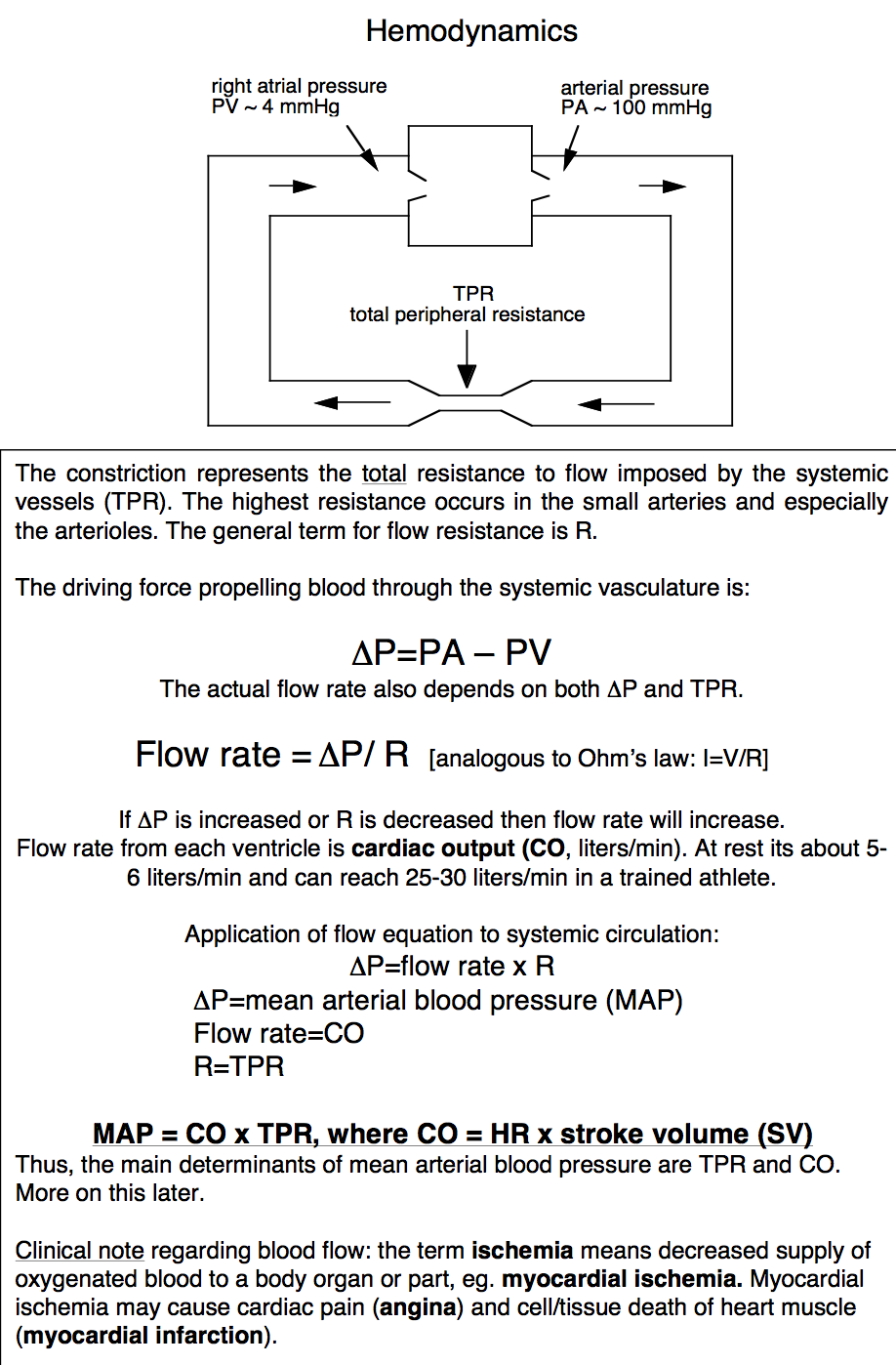 Cardiovascular Physiology Spitzer Lecture 1-3 (Overview of ... on sd map, la map, mn map, ca map, sc map, mc map, ut map, az map, mo map, no map, or map, cu map, pm2.5 map, de map, colorado map, fl map, nc map, ihb map, un map,