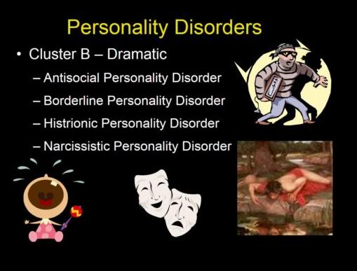 Behavioral Med - Personality Disorders (Behavioral Medicine