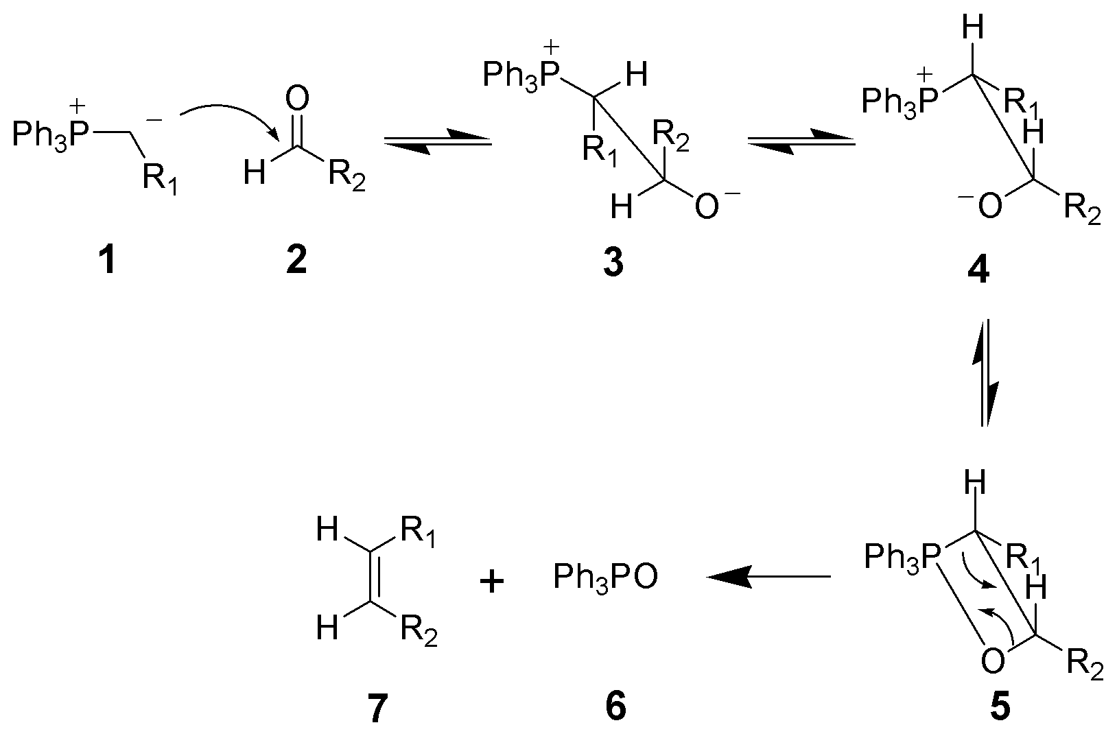 Aldehyde and Ketone Reactions: Rxns of Functional Groups