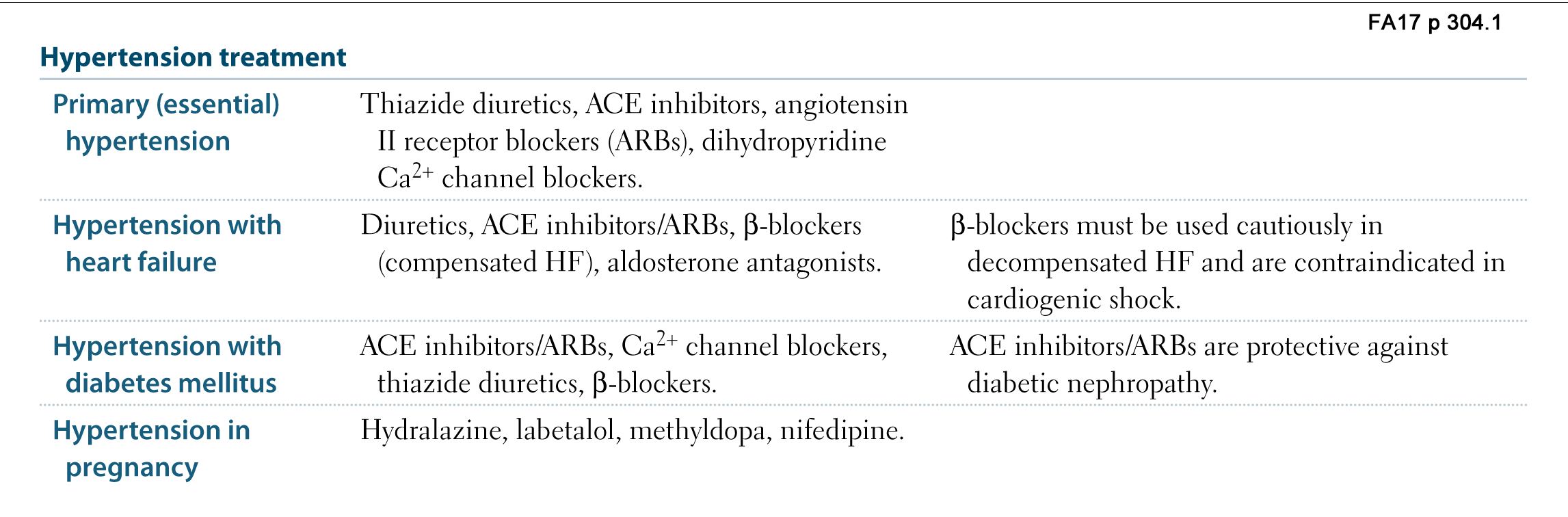why are diuretics used with ace inhibitors
