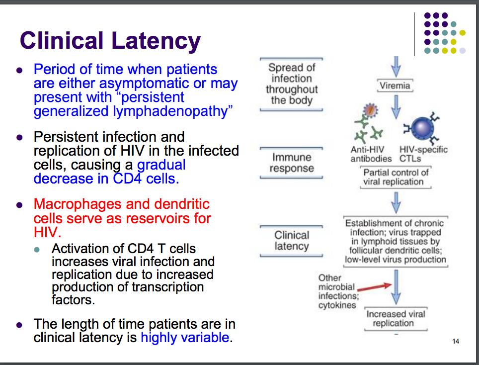 Generalized Lymphadenopathy