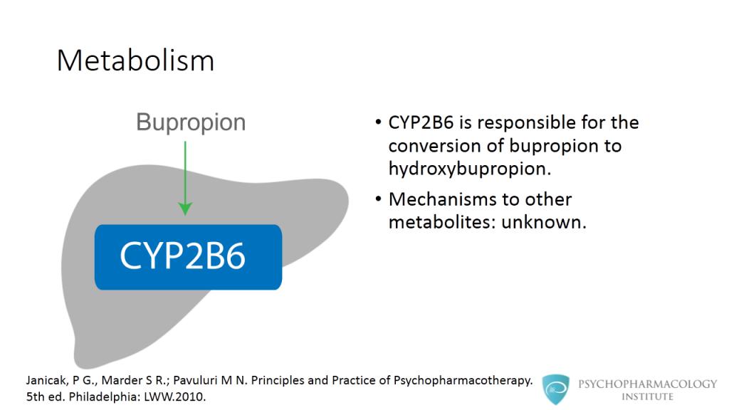 10  Mood Disorders, Alzheimer's Disease (pharmacology