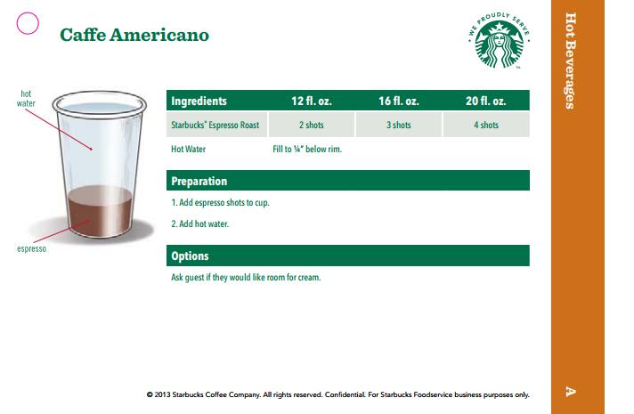 Starbucks Iced Cappuccino Recipe Card | Besto Blog