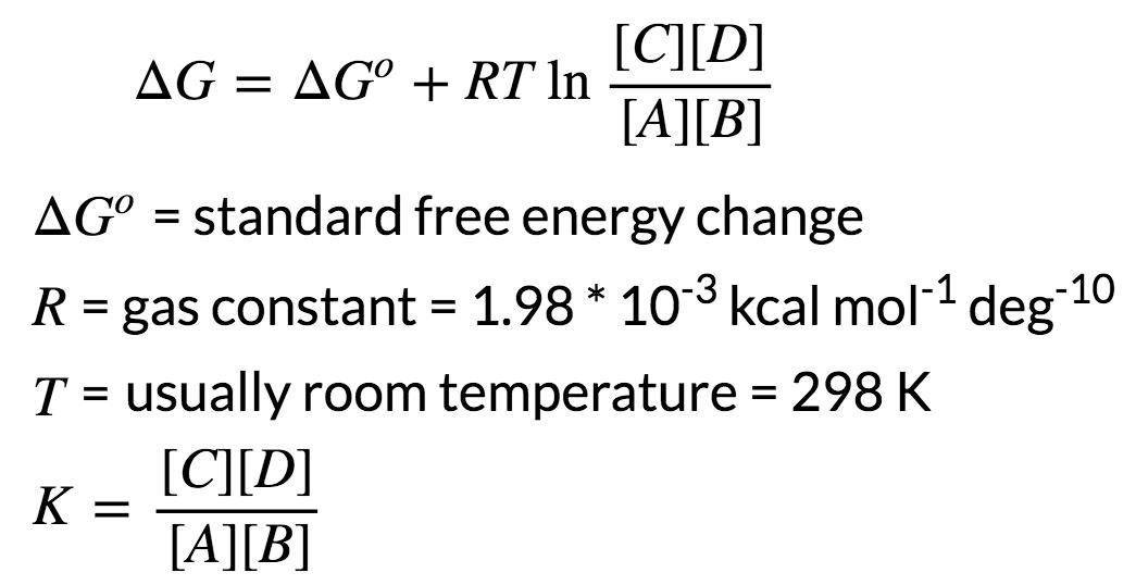 gibbs energy and reaction diagrams chemical kinetics flashcards memorang memorang