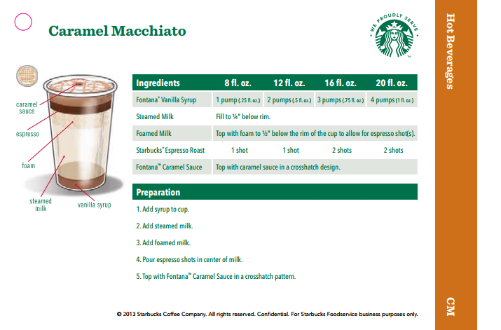 Starbucks Drink Recipe Cards Flashcards Memorang