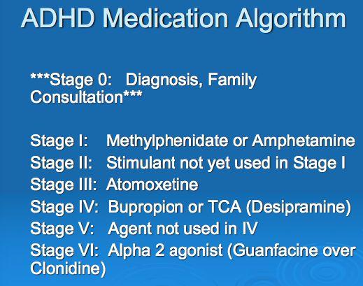 1a ADHD (Past Blocks) Flashcards | Memorang