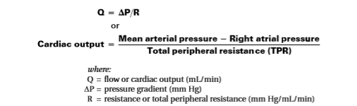Cardio Physio Physiology Flashcards Memorang