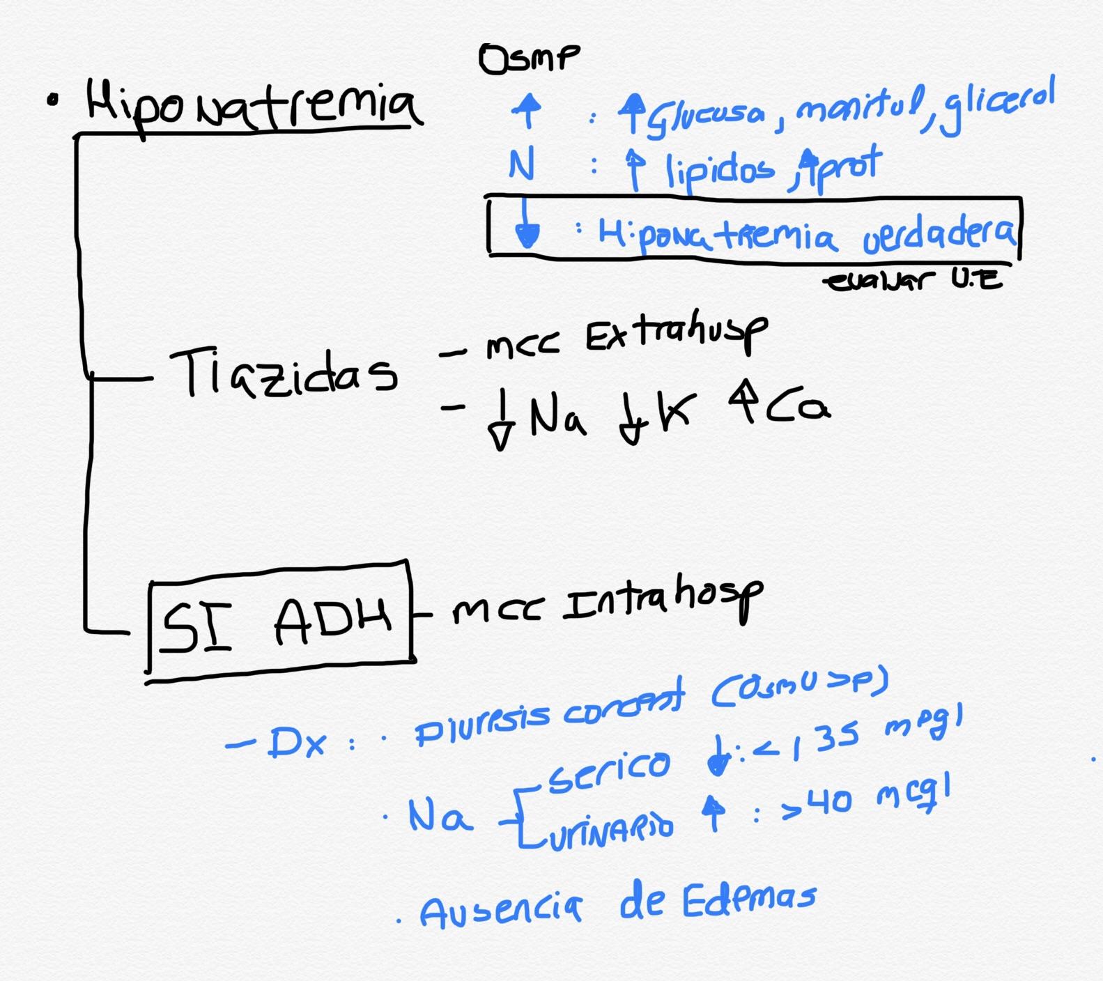 diabetes insípida hipernatremia hipocalemia e hipertensión
